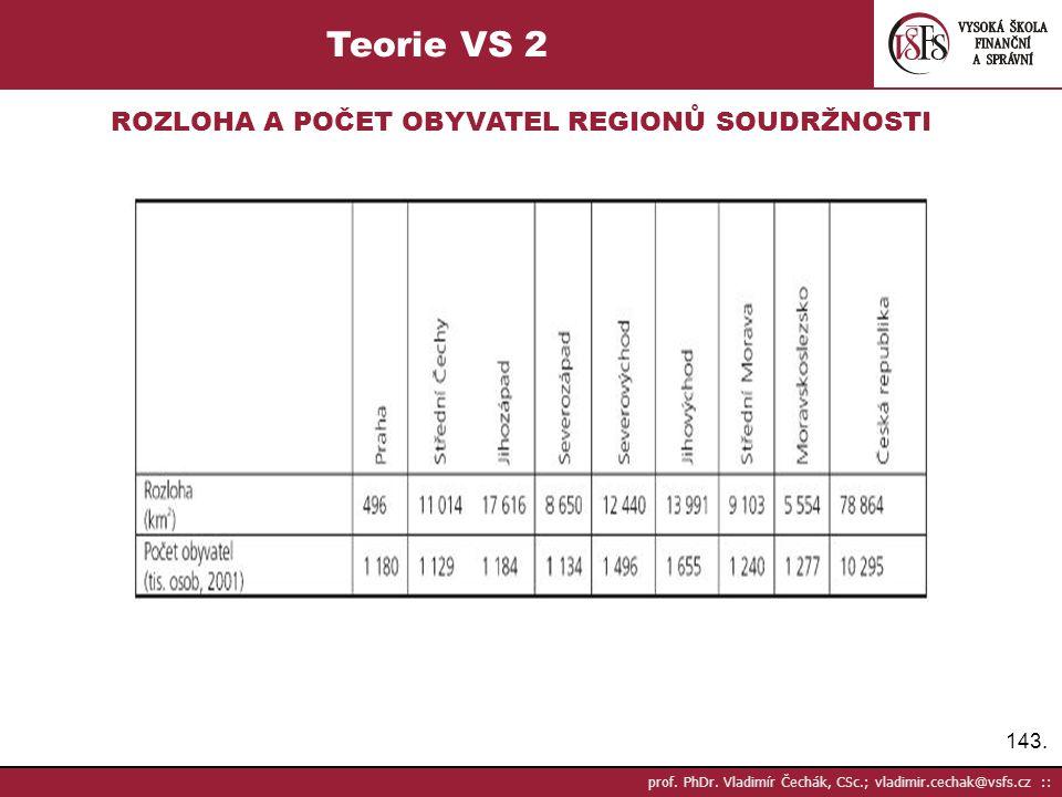143. prof. PhDr. Vladimír Čechák, CSc.; vladimir.cechak@vsfs.cz :: Teorie VS 2 ROZLOHA A POČET OBYVATEL REGIONŮ SOUDRŽNOSTI