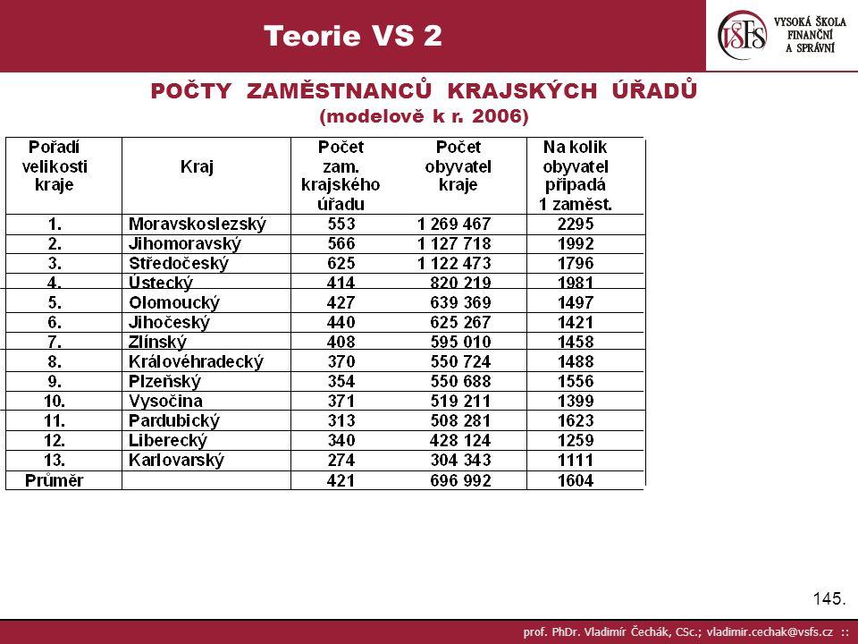 145. prof. PhDr. Vladimír Čechák, CSc.; vladimir.cechak@vsfs.cz :: Teorie VS 2 POČTY ZAMĚSTNANCŮ KRAJSKÝCH ÚŘADŮ (modelově k r. 2006)
