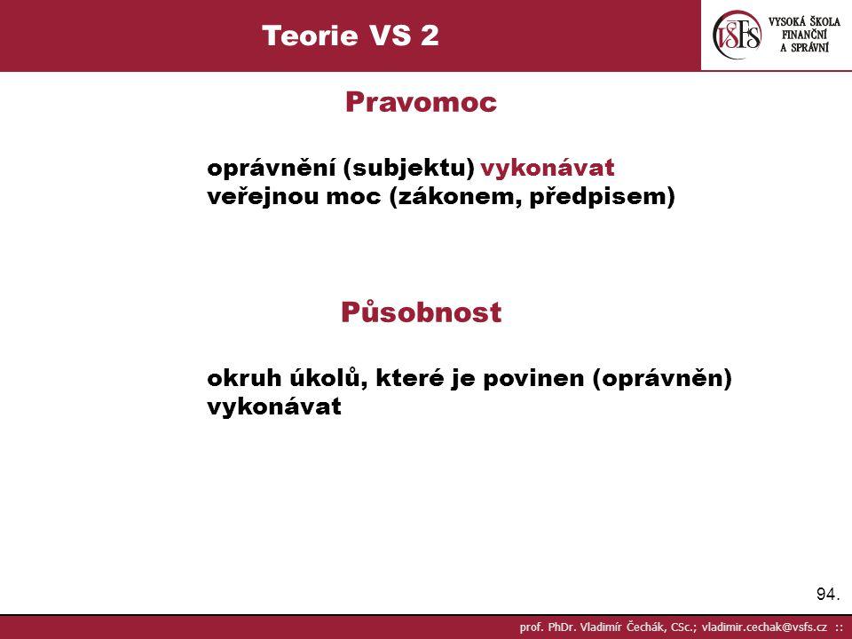 94. prof. PhDr. Vladimír Čechák, CSc.; vladimir.cechak@vsfs.cz :: Teorie VS 2 Pravomoc oprávnění (subjektu) vykonávat veřejnou moc (zákonem, předpisem