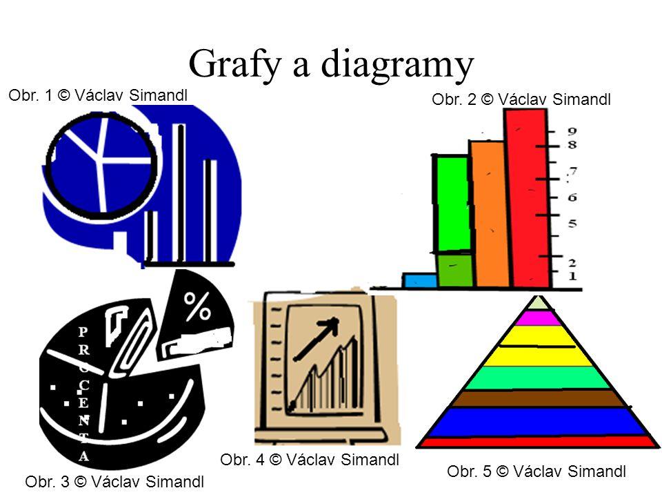 Druhy diagramů a grafů Kruhový diagram (graf): 100% je 360° Sloupcový diagram (graf): Obr.