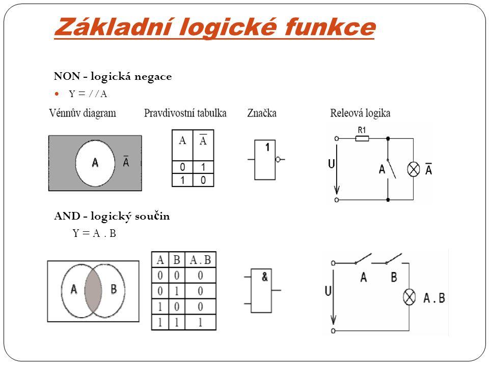 Základní logické funkce NON - logická negace Y = //A AND - logický sou č in Y = A. B