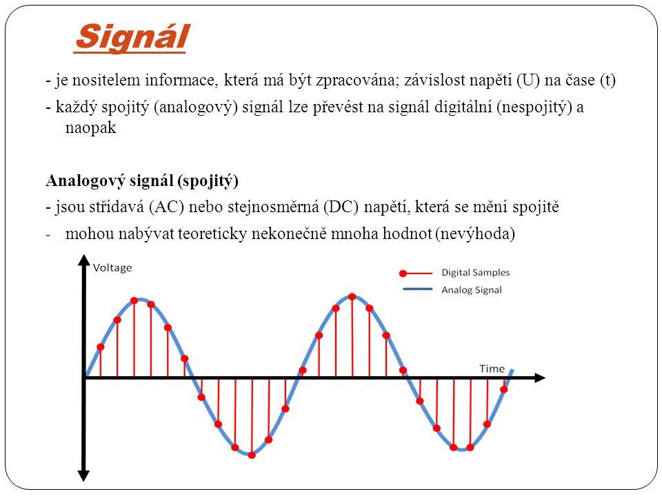 Signál - je nositelem informace, která má být zpracována; závislost napětí (U) na čase (t) - každý spojitý (analogový) signál lze převést na signál digitální (nespojitý) a naopak Analogový signál (spojitý) - jsou střídavá (AC) nebo stejnosměrná (DC) napětí, která se mění spojitě - mohou nabývat teoreticky nekonečně mnoha hodnot (nevýhoda)