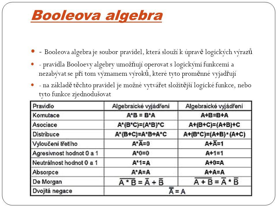 Booleova algebra - Booleova algebra je soubor pravidel, která slouží k úprav ě logických výraz ů - pravidla Booloevy algebry umož ň ují operovat s logickými funkcemi a nezabývat se p ř i tom významem výrok ů, které tyto prom ě nné vyjad ř ují - na základ ě t ě chto pravidel je možné vytvá ř et složit ě jší logické funkce, nebo tyto funkce zjednodušovat