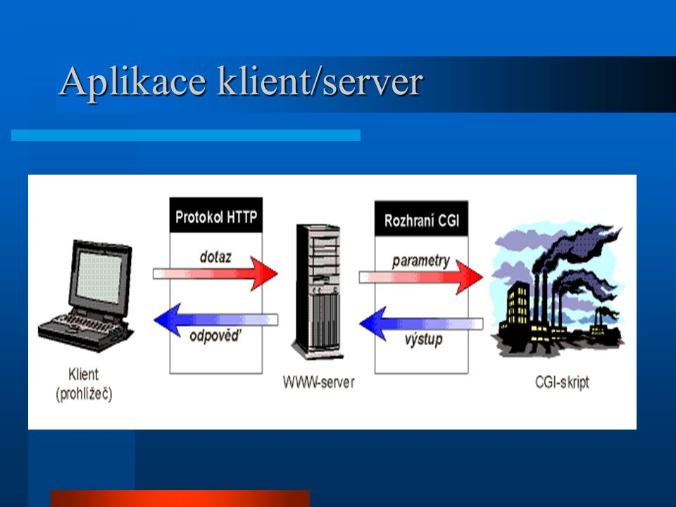 Aplikace klient/server