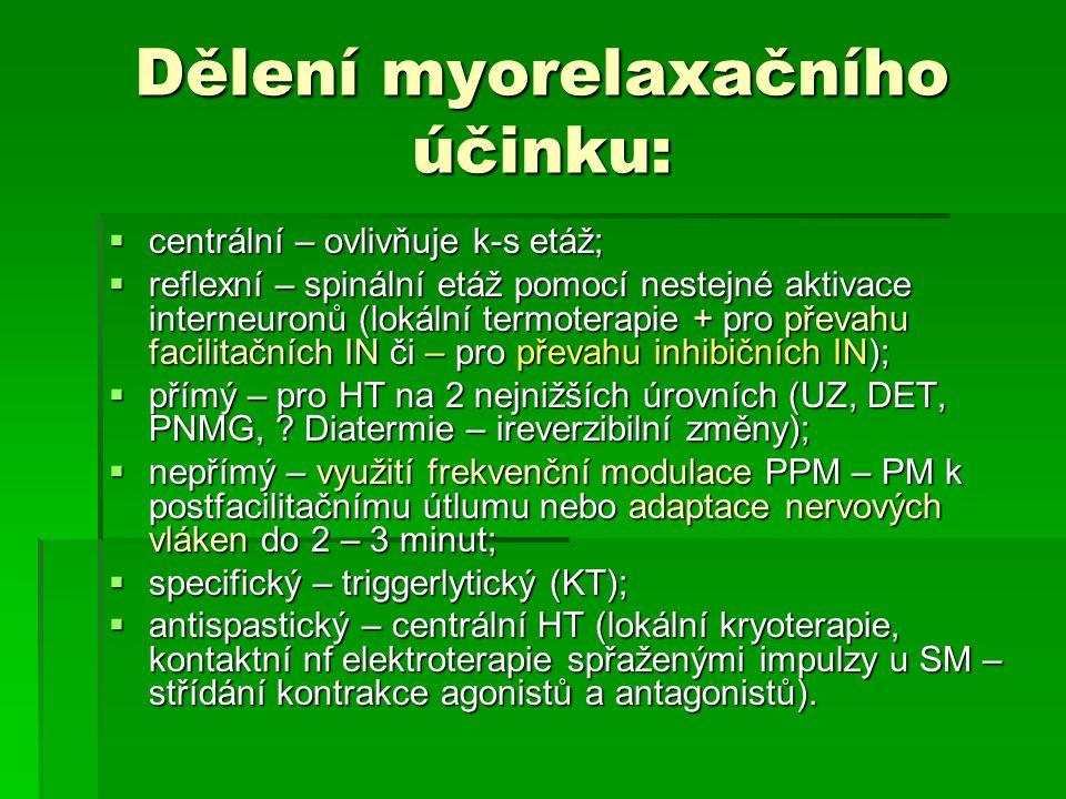 Dělení myorelaxačního účinku:  centrální – ovlivňuje k-s etáž;  reflexní – spinální etáž pomocí nestejné aktivace interneuronů (lokální termoterapie