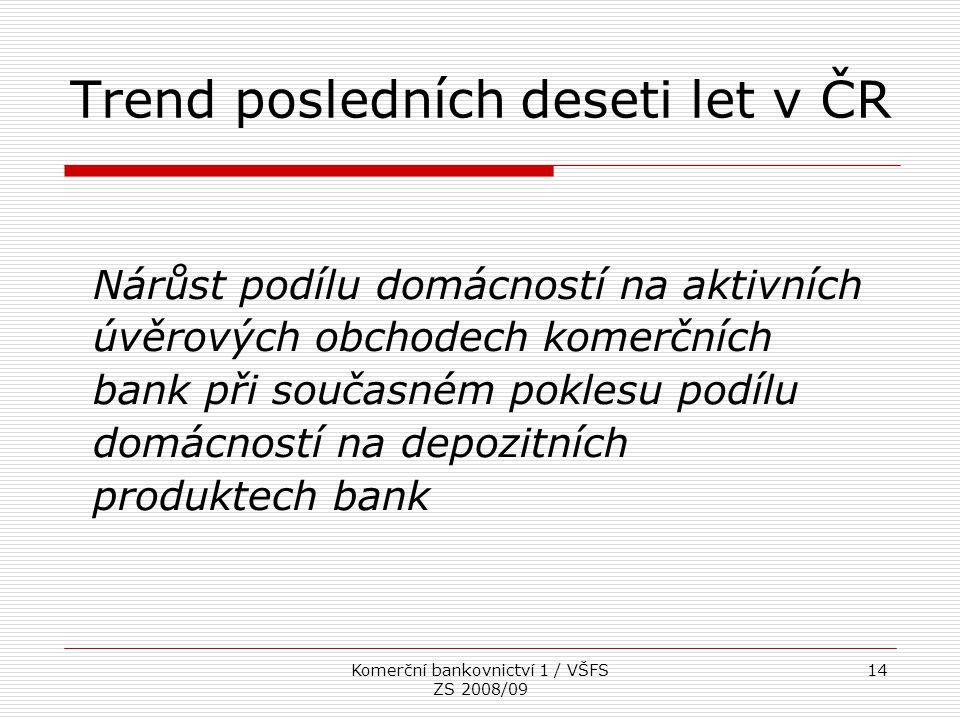 Komerční bankovnictví 1 / VŠFS ZS 2008/09 14 Trend posledních deseti let v ČR Nárůst podílu domácností na aktivních úvěrových obchodech komerčních ban