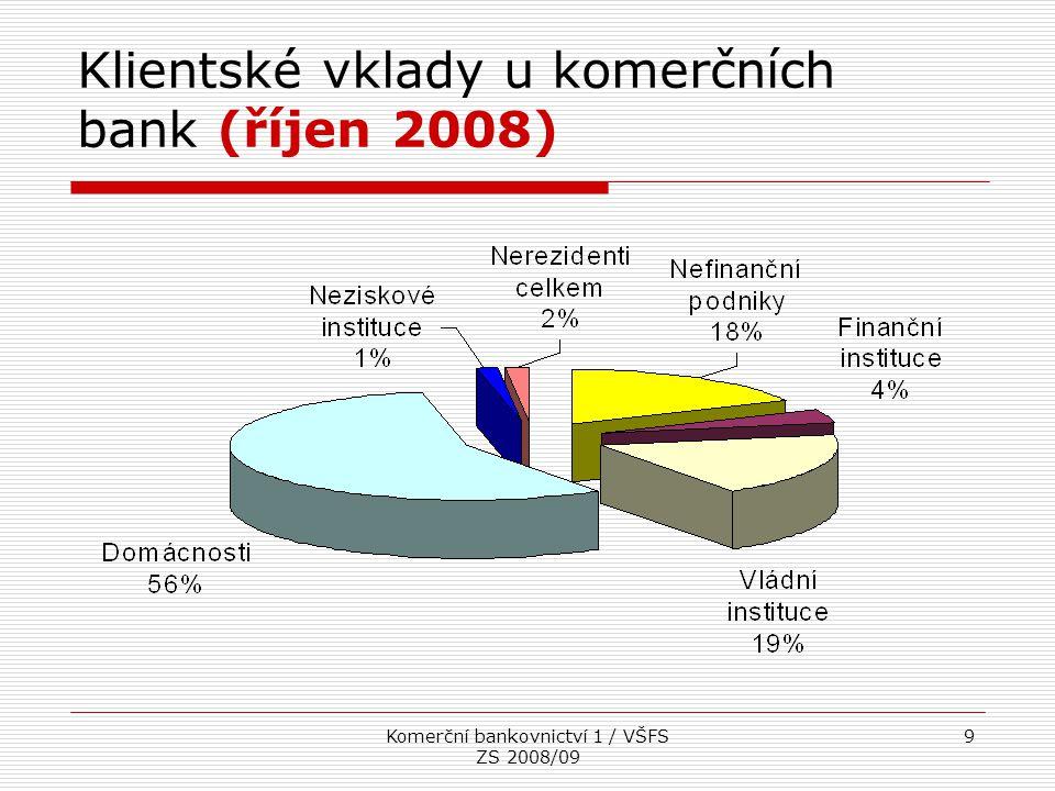 Komerční bankovnictví 1 / VŠFS ZS 2008/09 9 Klientské vklady u komerčních bank (říjen 2008)