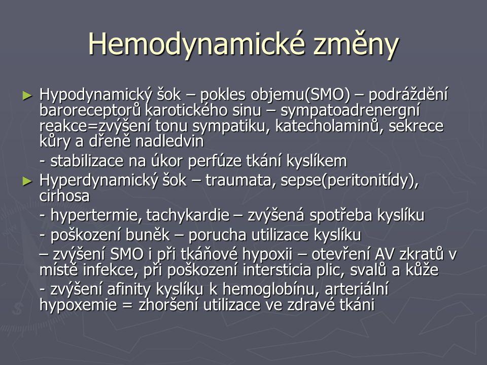 Hemodynamické změny ► Hypodynamický šok – pokles objemu(SMO) – podráždění baroreceptorů karotického sinu – sympatoadrenergní reakce=zvýšení tonu sympa