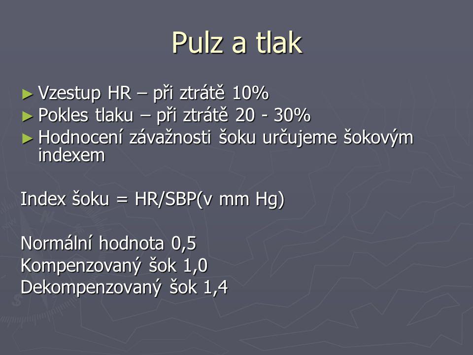 Pulz a tlak ► Vzestup HR – při ztrátě 10% ► Pokles tlaku – při ztrátě 20 - 30% ► Hodnocení závažnosti šoku určujeme šokovým indexem Index šoku = HR/SB