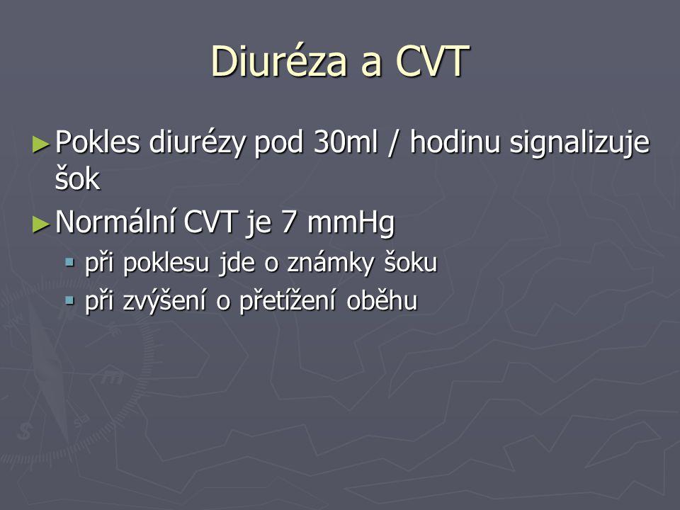 Diuréza a CVT ► Pokles diurézy pod 30ml / hodinu signalizuje šok ► Normální CVT je 7 mmHg  při poklesu jde o známky šoku  při zvýšení o přetížení ob