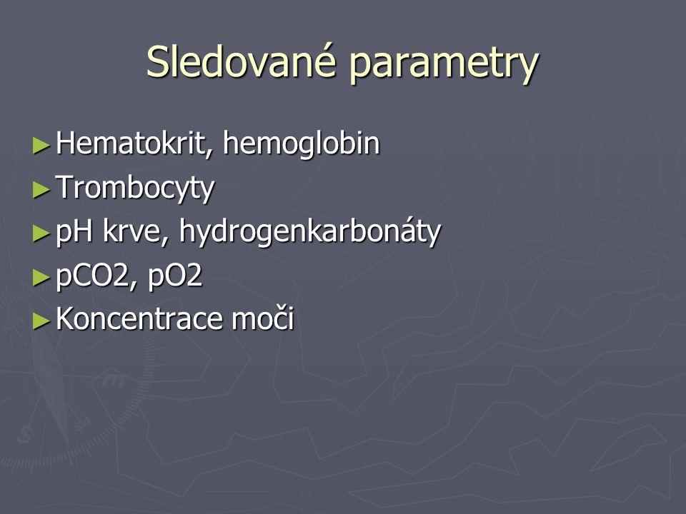 Sledované parametry ► Hematokrit, hemoglobin ► Trombocyty ► pH krve, hydrogenkarbonáty ► pCO2, pO2 ► Koncentrace moči