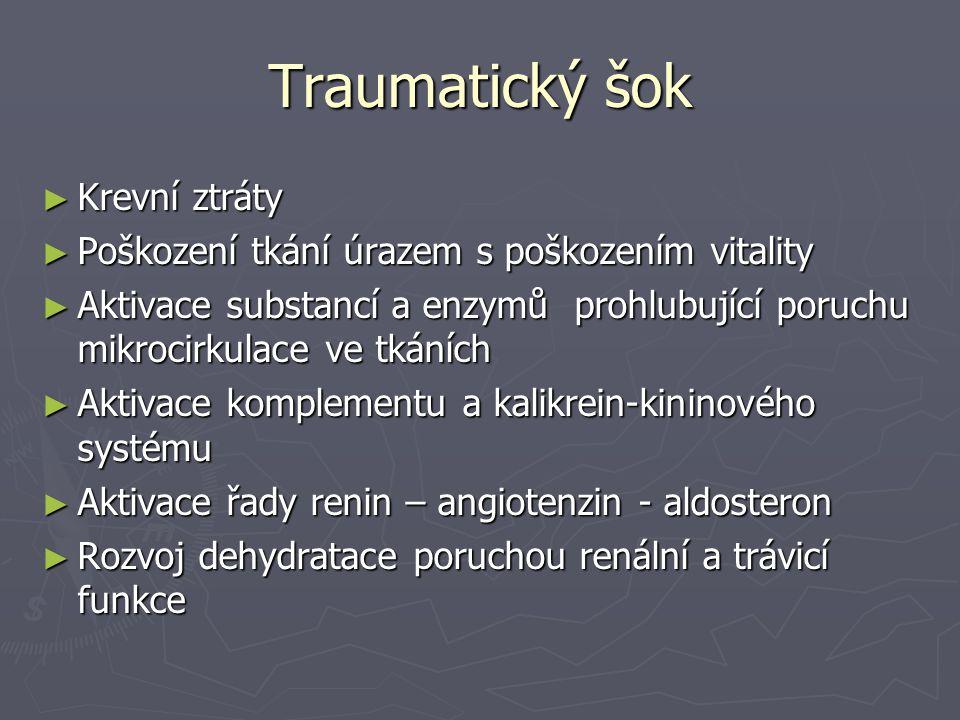 Traumatický šok ► Krevní ztráty ► Poškození tkání úrazem s poškozením vitality ► Aktivace substancí a enzymů prohlubující poruchu mikrocirkulace ve tk