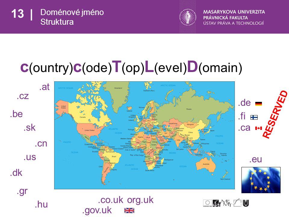 13 Doménové jméno Struktura c (ountry) c (ode) T (op) L (evel) D (omain).cz.sk.us.at.be.cn.dk.gr.hu.de.fi.ca RESERVED.eu.gov.uk org.uk.co.uk