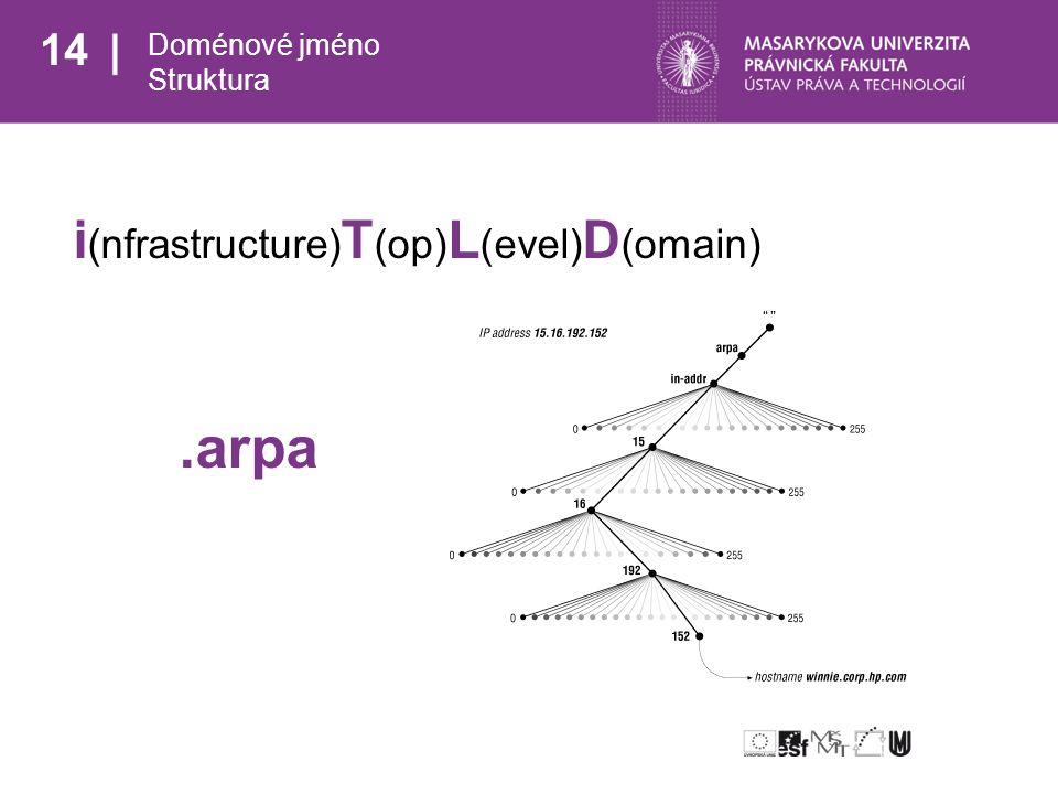 14 Doménové jméno Struktura i (nfrastructure) T (op) L (evel) D (omain).arpa