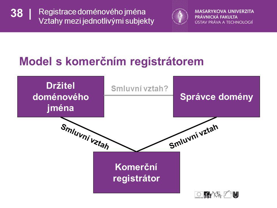 38 Registrace doménového jména Vztahy mezi jednotlivými subjekty Model s komerčním registrátorem Držitel doménového jména Správce domény Smluvní vztah.