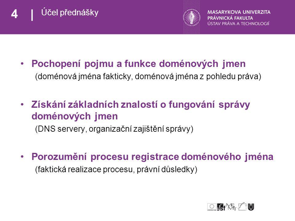 "15 Doménové jméno Struktura s (ponsored) T (op) L (evel) D (omain) ""A new type of domain name, a new waste of money. (www.popsci.com, 26."