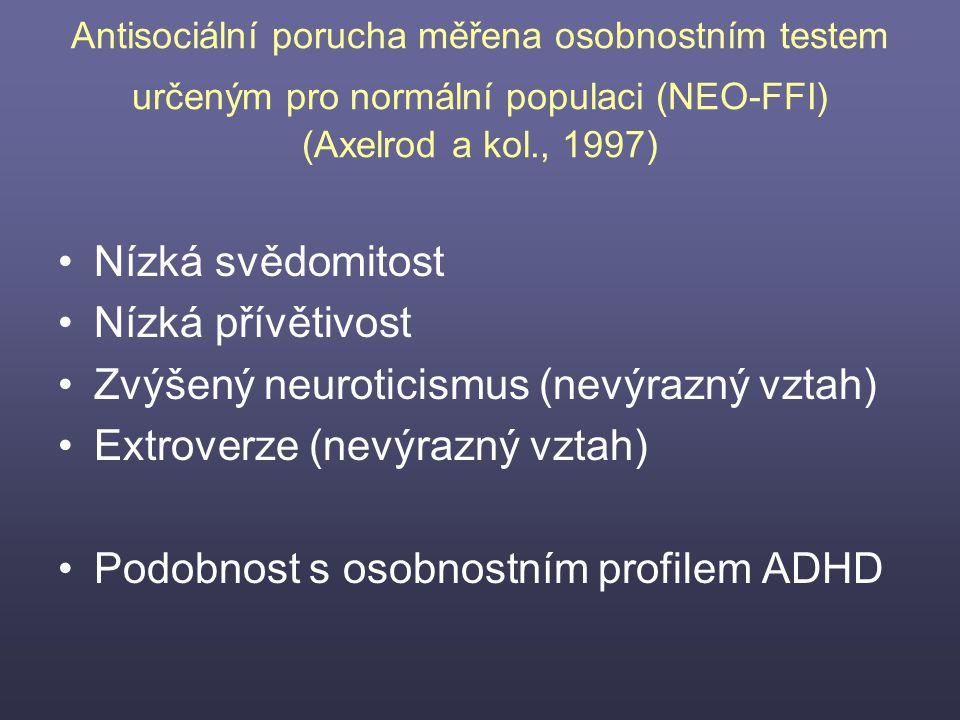 Antisociální porucha měřena osobnostním testem určeným pro normální populaci (NEO-FFI) (Axelrod a kol., 1997) Nízká svědomitost Nízká přívětivost Zvýš