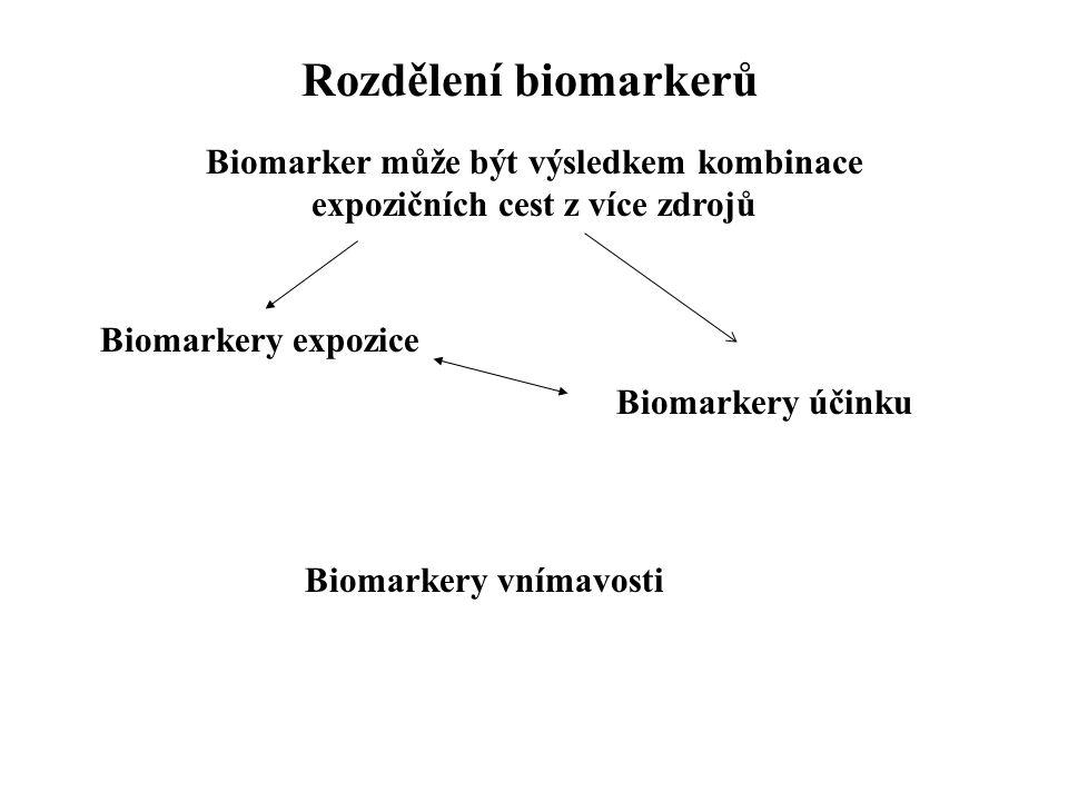 Rozdělení biomarkerů Biomarkery expozice Biomarkery účinku Biomarkery vnímavosti Biomarker může být výsledkem kombinace expozičních cest z více zdrojů