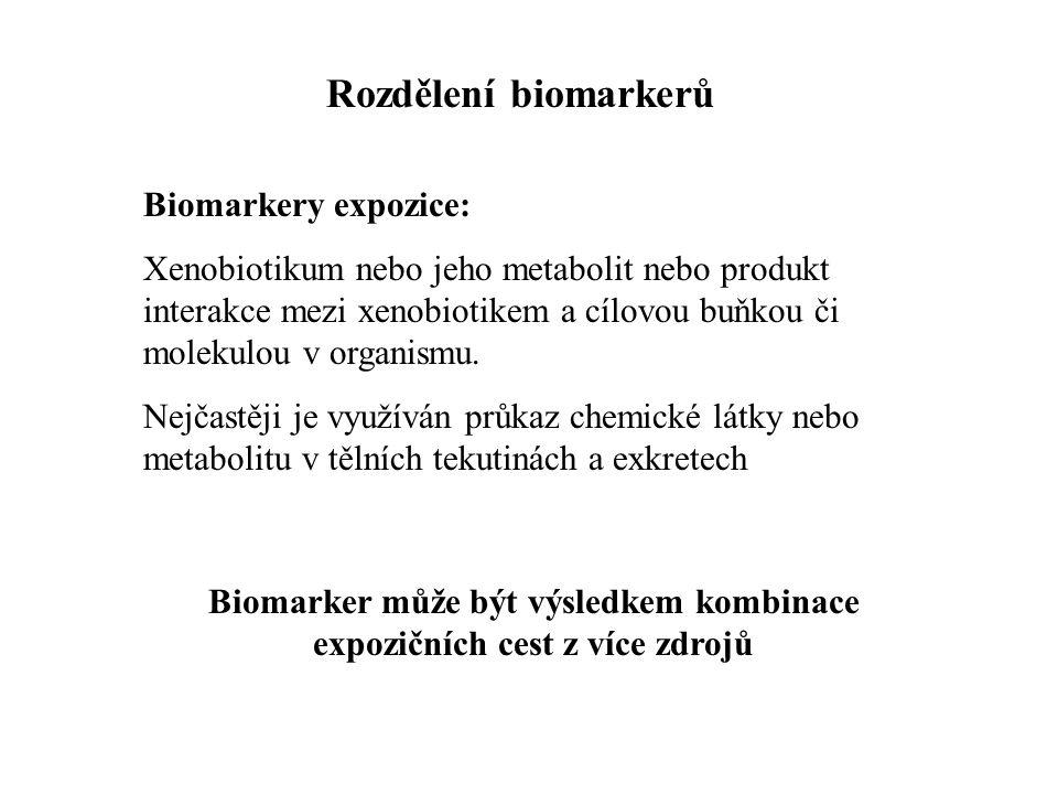 Rozdělení biomarkerů Biomarkery expozice: Xenobiotikum nebo jeho metabolit nebo produkt interakce mezi xenobiotikem a cílovou buňkou či molekulou v organismu.