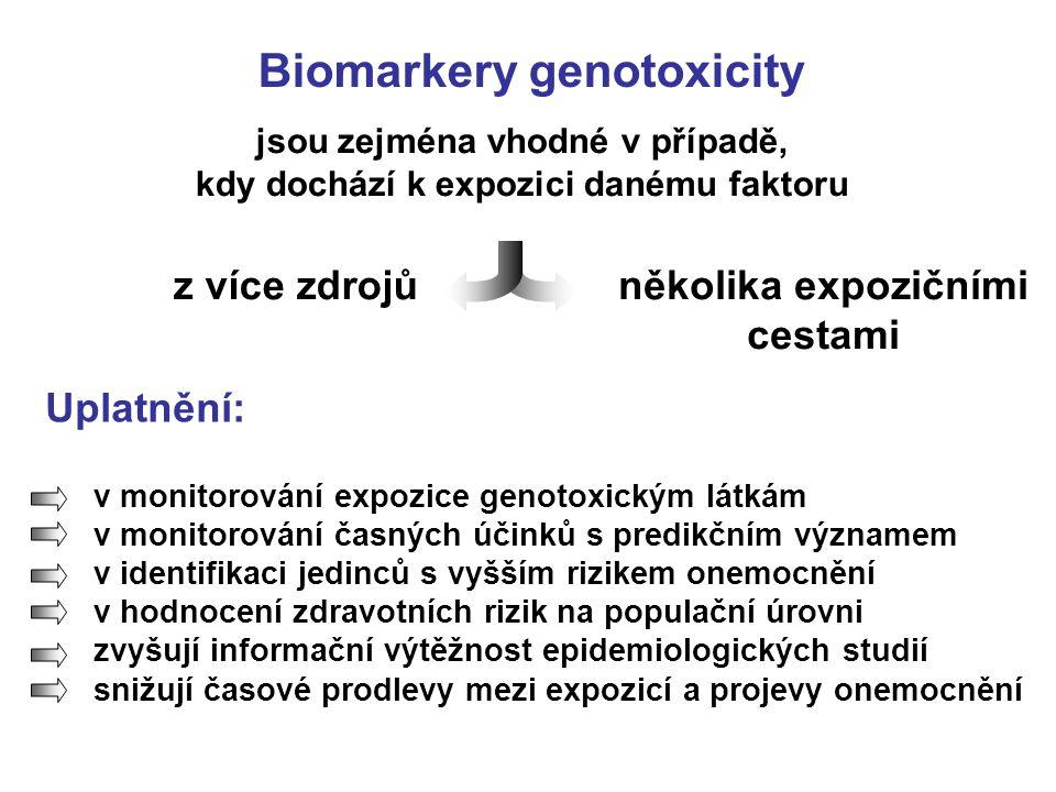 Biomarkery genotoxicity jsou zejména vhodné v případě, kdy dochází k expozici danému faktoru Uplatnění: v monitorování expozice genotoxickým látkám v monitorování časných účinků s predikčním významem v identifikaci jedinců s vyšším rizikem onemocnění v hodnocení zdravotních rizik na populační úrovni zvyšují informační výtěžnost epidemiologických studií snižují časové prodlevy mezi expozicí a projevy onemocnění z více zdrojůněkolika expozičními cestami