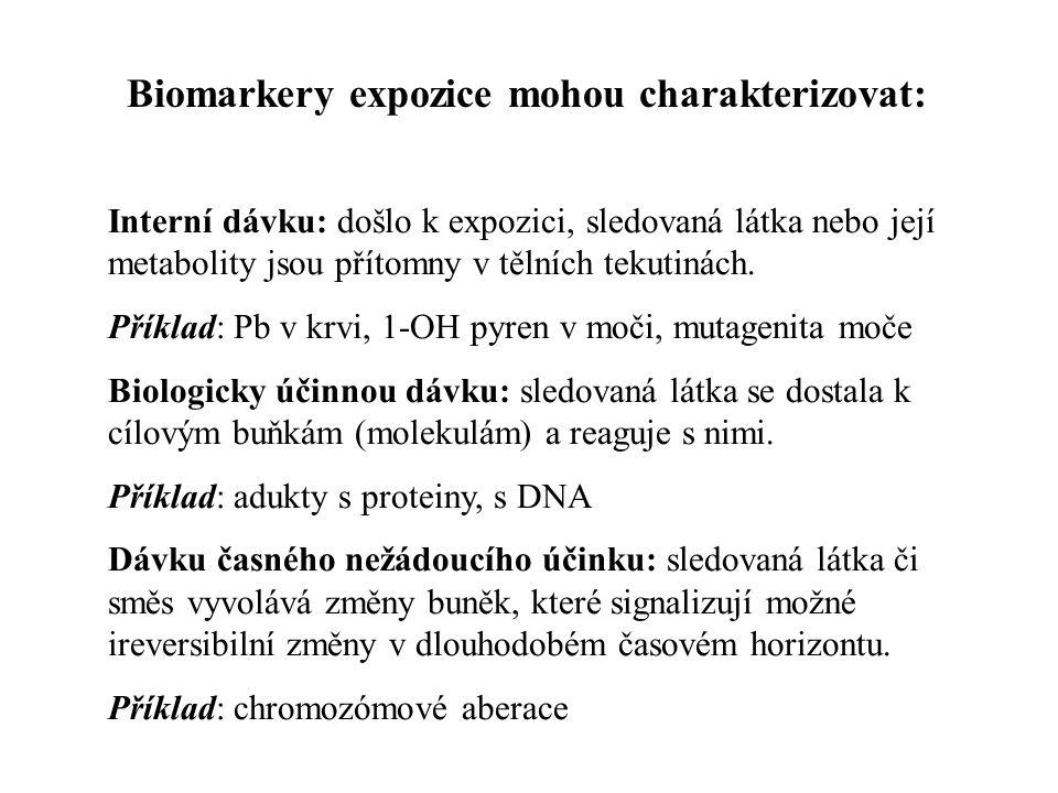 Biomarkery expozice mohou charakterizovat: Interní dávku: došlo k expozici, sledovaná látka nebo její metabolity jsou přítomny v tělních tekutinách. P