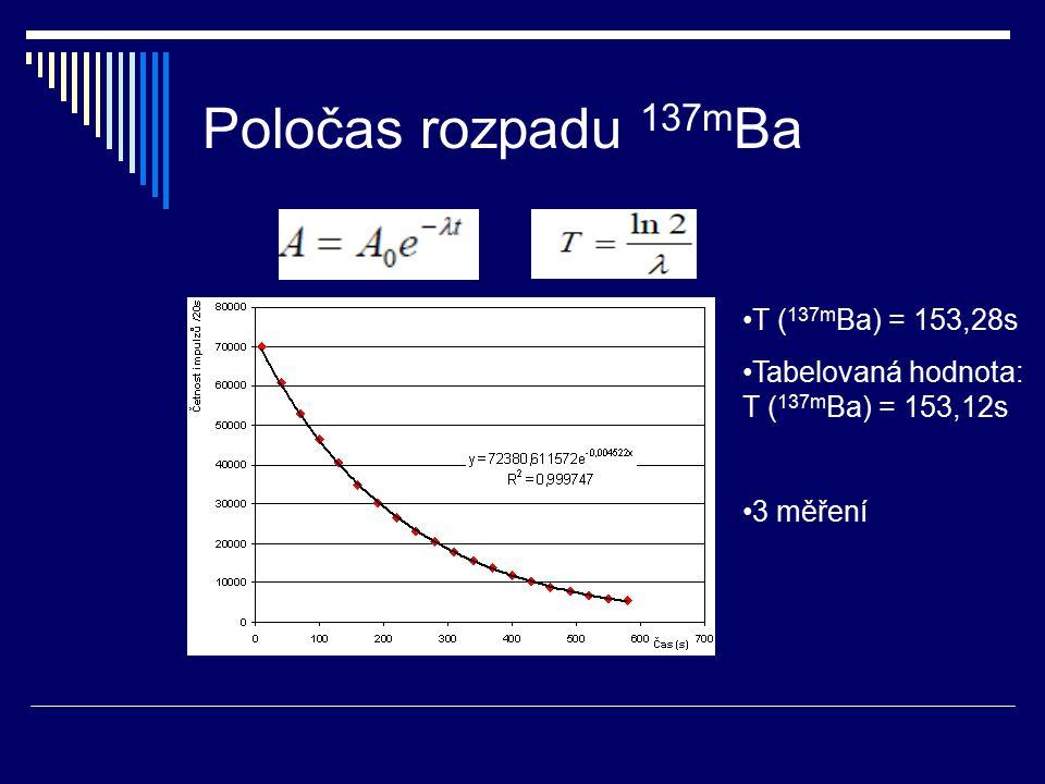 Poločas rozpadu 137m Ba T ( 137m Ba) = 153,28s Tabelovaná hodnota: T ( 137m Ba) = 153,12s 3 měření