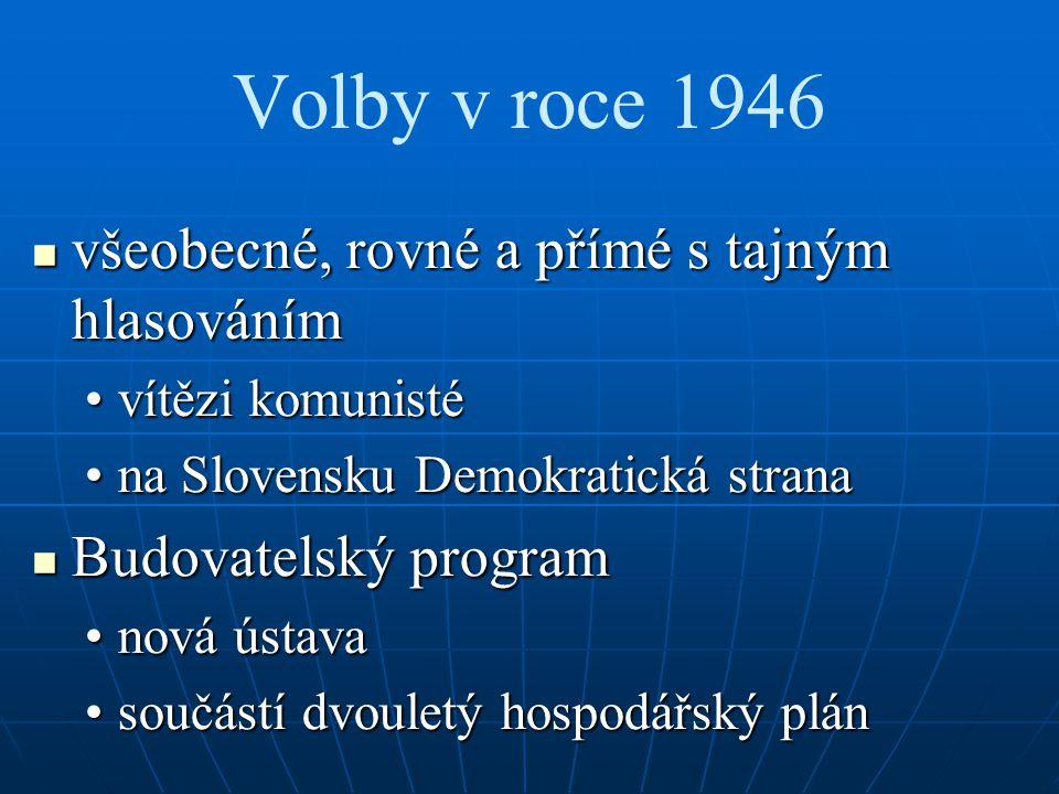 Volby v roce 1946 všeobecné, rovné a přímé s tajným hlasováním všeobecné, rovné a přímé s tajným hlasováním vítězi komunistévítězi komunisté na Slovensku Demokratická stranana Slovensku Demokratická strana Budovatelský program Budovatelský program nová ústavanová ústava součástí dvouletý hospodářský plánsoučástí dvouletý hospodářský plán