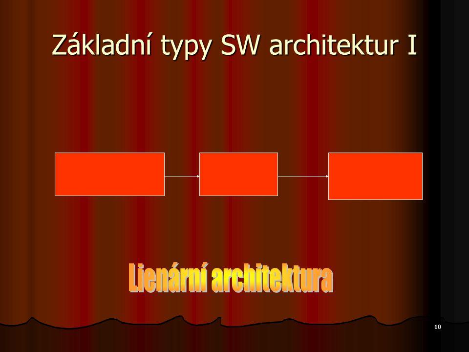 10 Základní typy SW architektur I