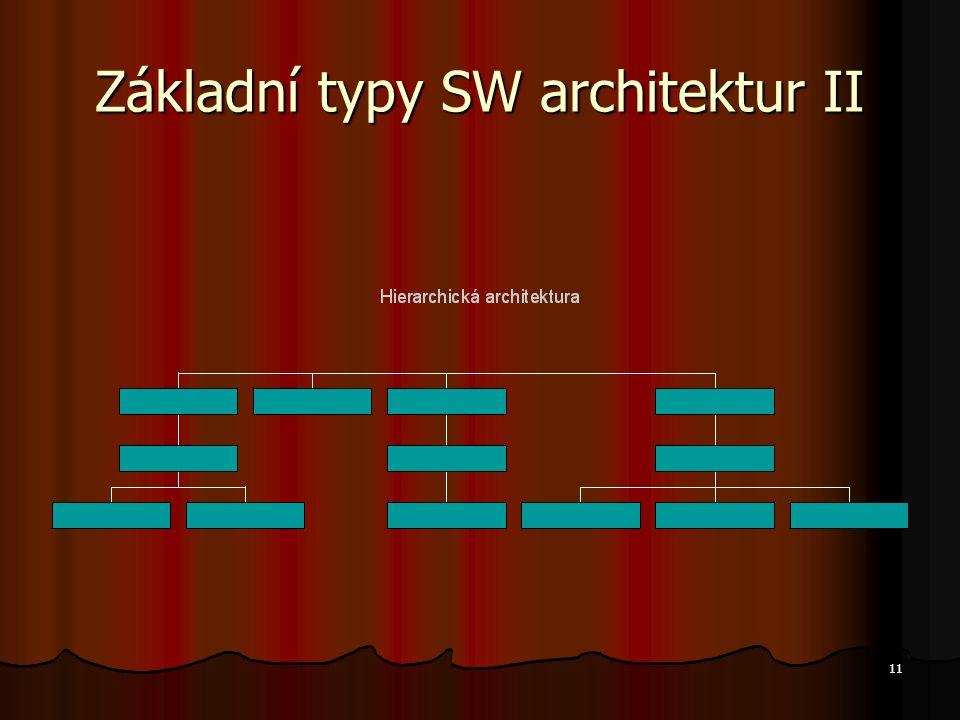11 Základní typy SW architektur II