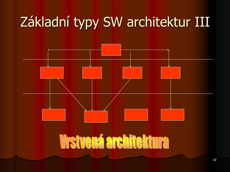 12 Základní typy SW architektur III