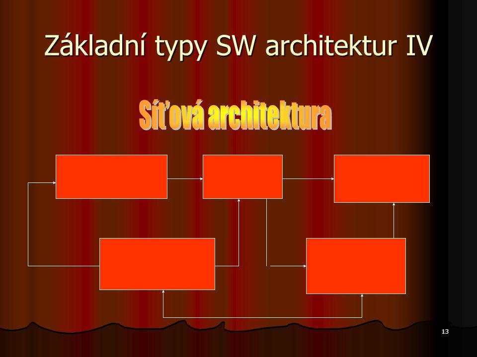 13 Základní typy SW architektur IV