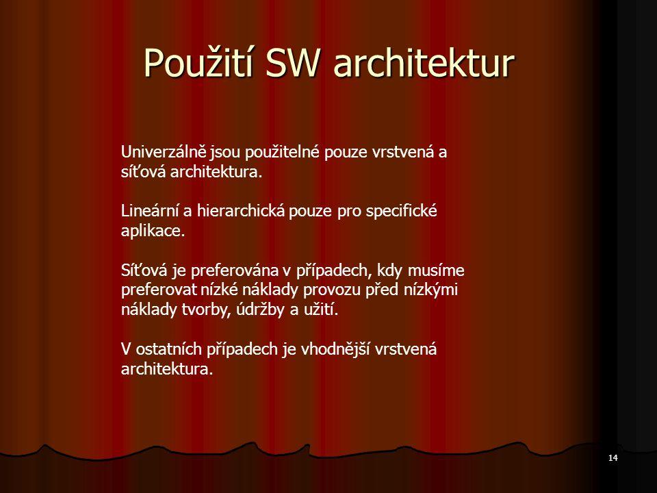 14 Použití SW architektur Univerzálně jsou použitelné pouze vrstvená a síťová architektura. Lineární a hierarchická pouze pro specifické aplikace. Síť