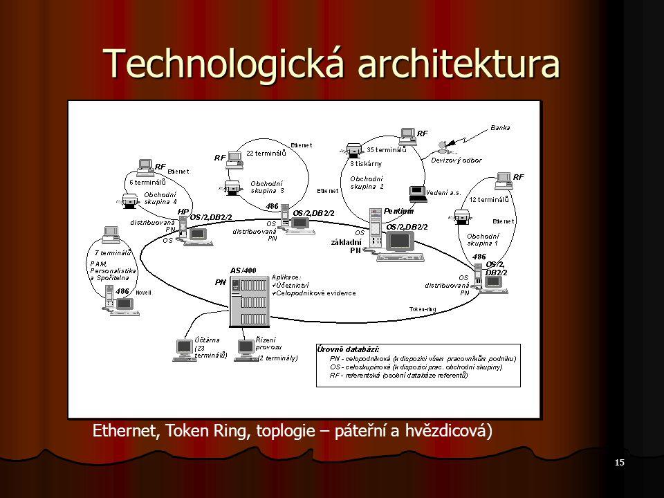 15 Technologická architektura Ethernet, Token Ring, toplogie – páteřní a hvězdicová)