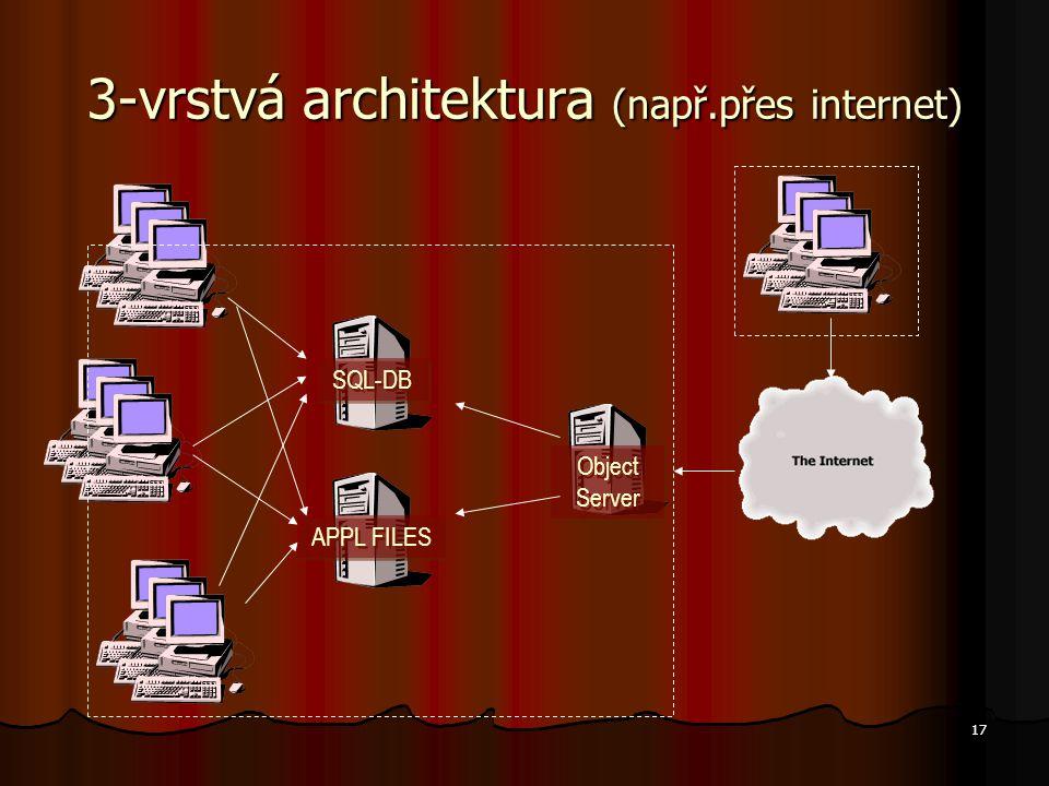 17 3-vrstvá architektura (např.přes internet) SQL-DB APPL FILES Object Server