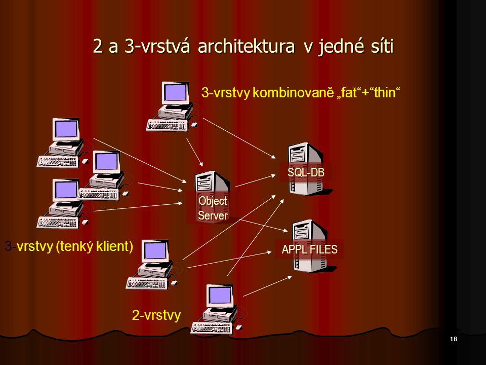 """18 2 a 3-vrstvá architektura v jedné síti Object Server SQL-DB APPL FILES 3-vrstvy (tenký klient) 2-vrstvy 3-vrstvy kombinovaně """"fat""""+""""thin"""""""