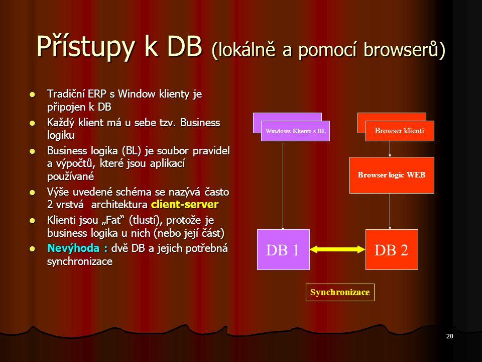 20 Přístupy k DB (lokálně a pomocí browserů) Tradiční ERP s Window klienty je připojen k DB Tradiční ERP s Window klienty je připojen k DB Každý klien