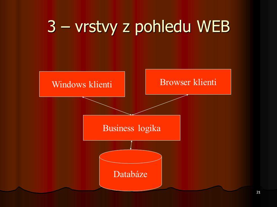 21 3 – vrstvy z pohledu WEB Windows klienti Browser klienti Business logika Databáze