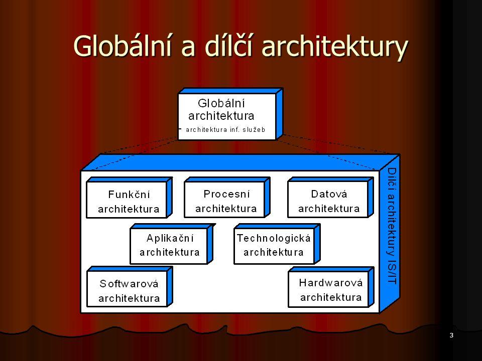 3 Globální a dílčí architektury