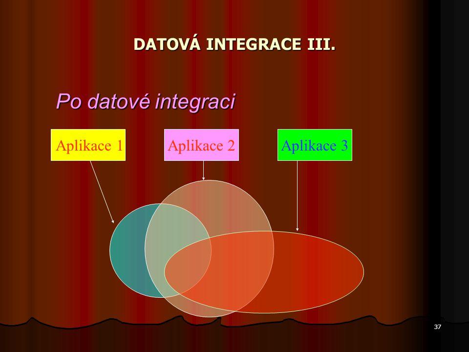 37 Po datové integraci Po datové integraci DATOVÁ INTEGRACE III. Aplikace 1Aplikace 2Aplikace 3