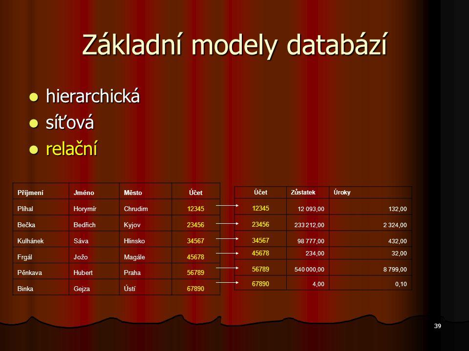 39 Základní modely databází hierarchická hierarchická síťová síťová relační relační PříjmeníJménoMěstoÚčet PlíhalHorymírChrudim12345 BečkaBedřichKyjov