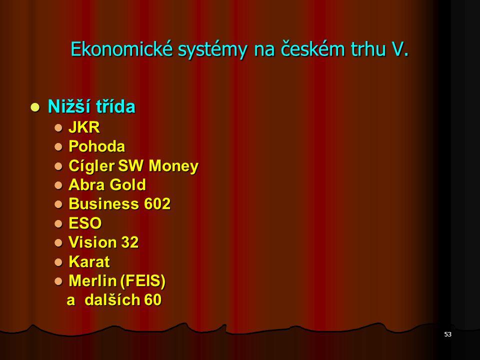 53 Ekonomické systémy na českém trhu V. Nižší třída Nižší třída JKR JKR Pohoda Pohoda Cígler SW Money Cígler SW Money Abra Gold Abra Gold Business 602