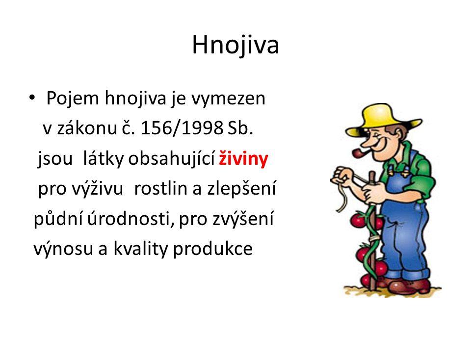 Hnojiva Pojem hnojiva je vymezen v zákonu č. 156/1998 Sb. jsou látky obsahující živiny pro výživu rostlin a zlepšení půdní úrodnosti, pro zvýšení výno