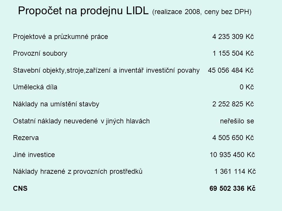 Propočet na prodejnu LIDL (realizace 2008, ceny bez DPH) Projektové a průzkumné práce 4 235 309 Kč Provozní soubory 1 155 504 Kč Stavební objekty,stro