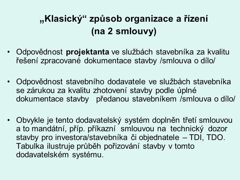 """"""" Klasický"""" způsob organizace a řízení (na 2 smlouvy) Odpovědnost projektanta ve službách stavebníka za kvalitu řešení zpracované dokumentace stavby /"""