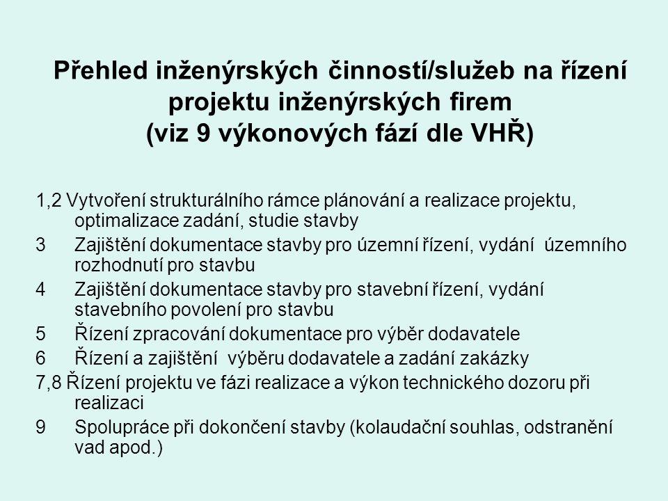 Přehled inženýrských činností/služeb na řízení projektu inženýrských firem (viz 9 výkonových fází dle VHŘ) 1,2 Vytvoření strukturálního rámce plánován
