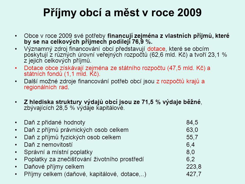 Příjmy obcí a měst v roce 2009 Obce v roce 2009 své potřeby financují zejména z vlastních příjmů, které by se na celkových příjmech podílejí 76,9 %. V