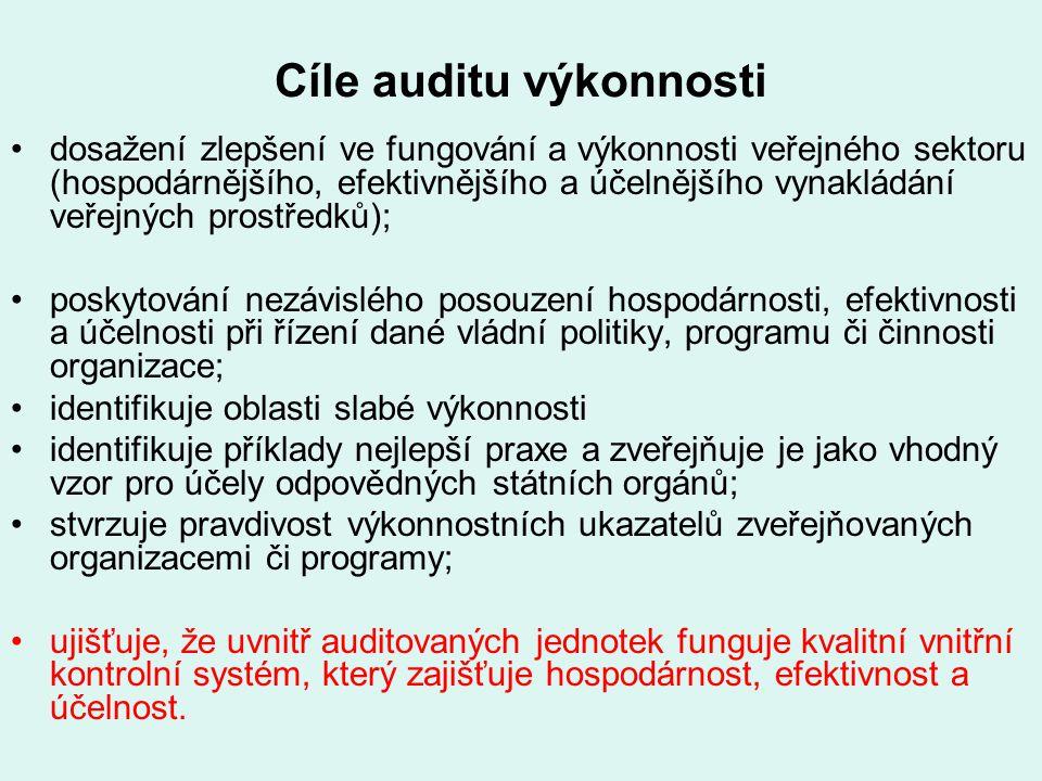 Cíle auditu výkonnosti dosažení zlepšení ve fungování a výkonnosti veřejného sektoru (hospodárnějšího, efektivnějšího a účelnějšího vynakládání veřejn
