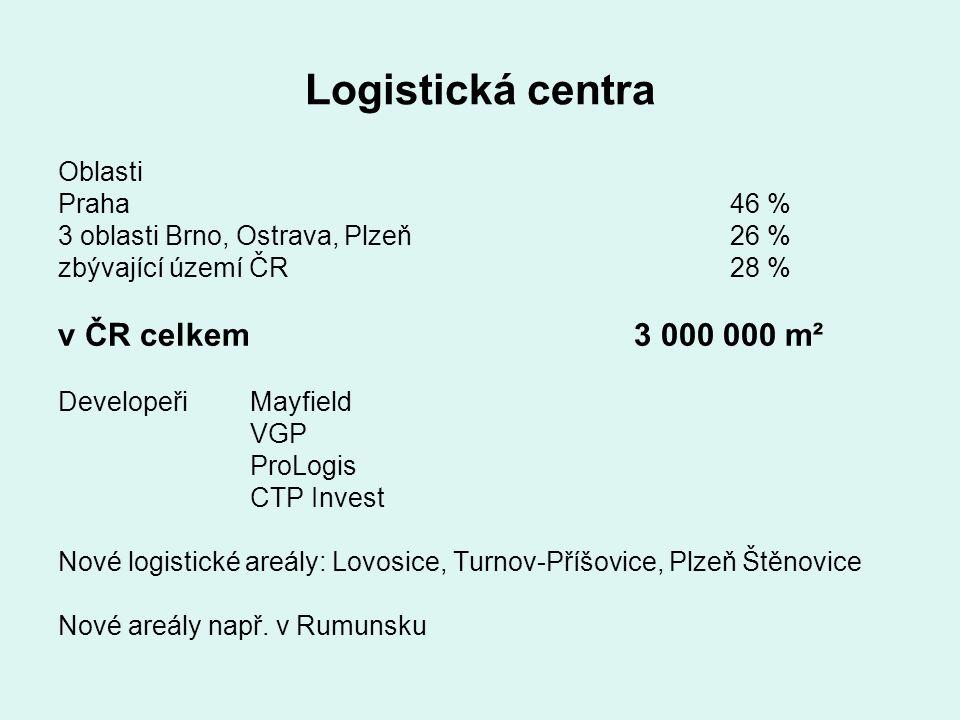 Logistická centra Oblasti Praha 46 % 3 oblasti Brno, Ostrava, Plzeň26 % zbývající území ČR28 % v ČR celkem 3 000 000 m² Developeři Mayfield VGP ProLog