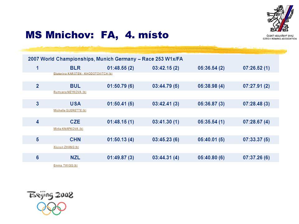 MS Mnichov: FA, 4.