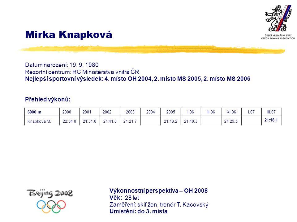 Mirka Knapková Datum narození: 19. 9.